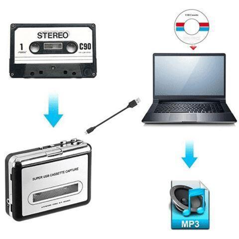 2 large a38b79ad bac1 4d70 828b 4c883fd4a4e1 Convertisseur De Cassettes Audio Mini Usb Vers Mp3, Lecteur Cd, Pc
