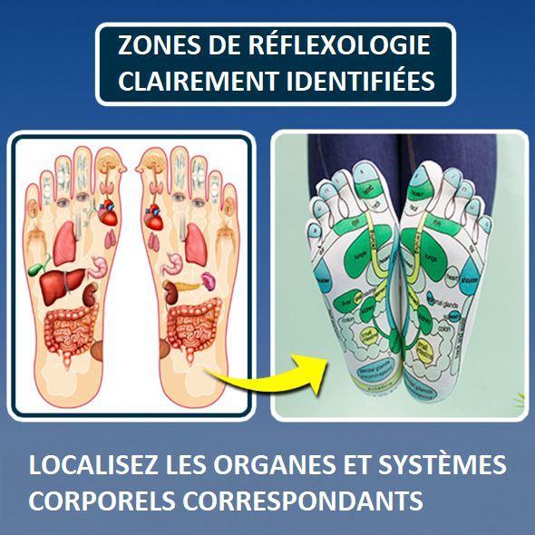 C5 df536923 a571 476c 8eac ff7069f4991b Chaussettes De Réflexologie Par Acupression