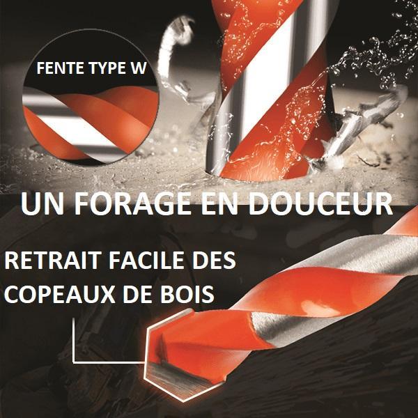 DRIL3copy Mèche De Forage