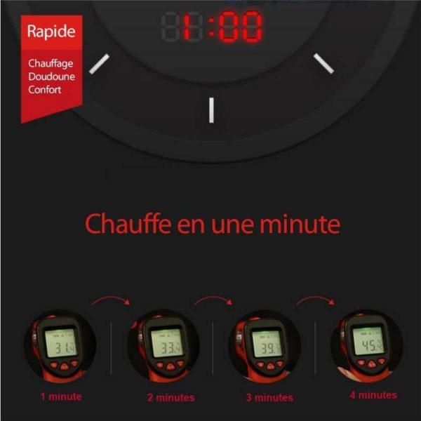 Giletchauffantelectrique 9b1e8711 7b9b 49cf ade8 44762ac4a0ba Gilet Chauffant Électrique