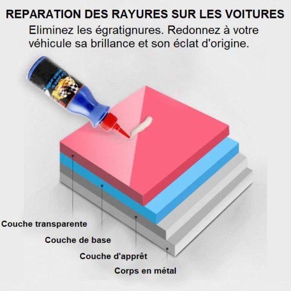 P4 bd86cb8f 035a 40c5 bd8f 5cd880367c58 Anti-Rayures Pour Voiture