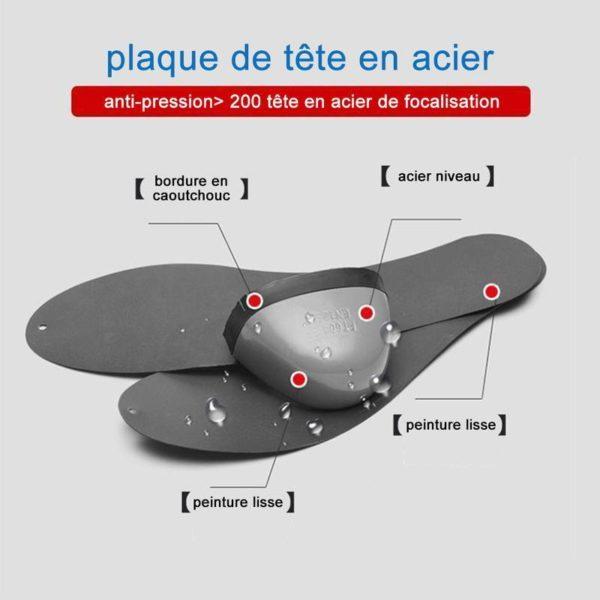 chaussure de securite confortable Chaussure De Sécurité, L'offre Idéale Pour Protéger Ses Pieds