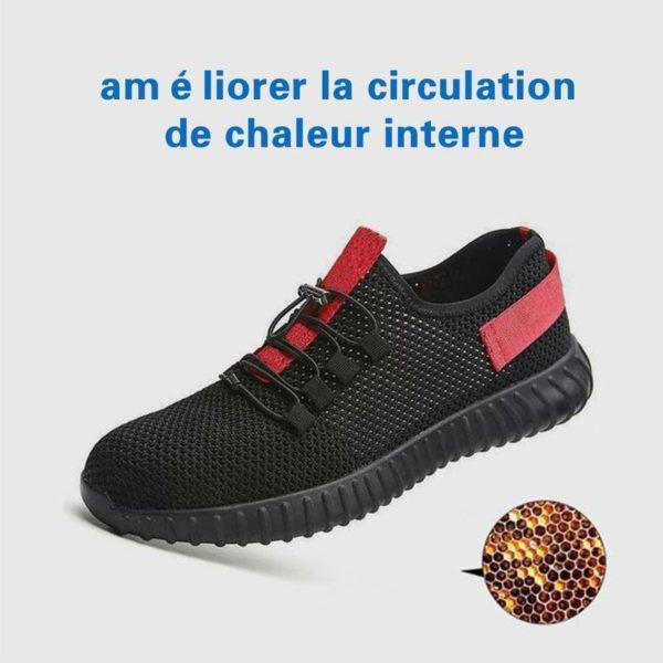 chaussure securite Chaussure De Sécurité, L'offre Idéale Pour Protéger Ses Pieds