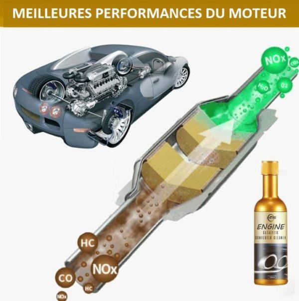 eng7 ba921ae2 6bcd 4591 b8d0 0507b9831fd1 Nettoyant Catalyseur Pour Voiture - Engine™