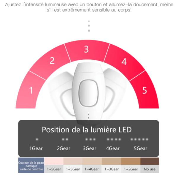 epilationlaser Ipl Laser : Technologie Laser Professionnelle Recommandée Par Les Dermatologues