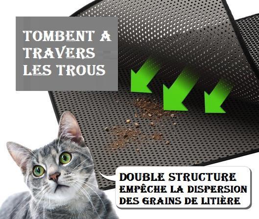 liti4 Tapis De Litière Pour Chat
