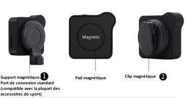 m7 1c94485f e74f 422c 8e58 55d4a6055a0c Mini Caméra Ip Sans Fil