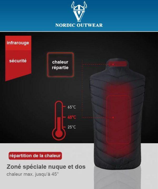 second1 Veste Nordic Outwear