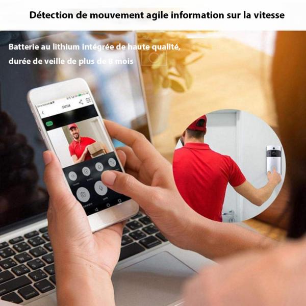 sonnette avec camera wifi Sonnette Connectée Pour Protéger Votre Maison Où Que Vous Soyez !
