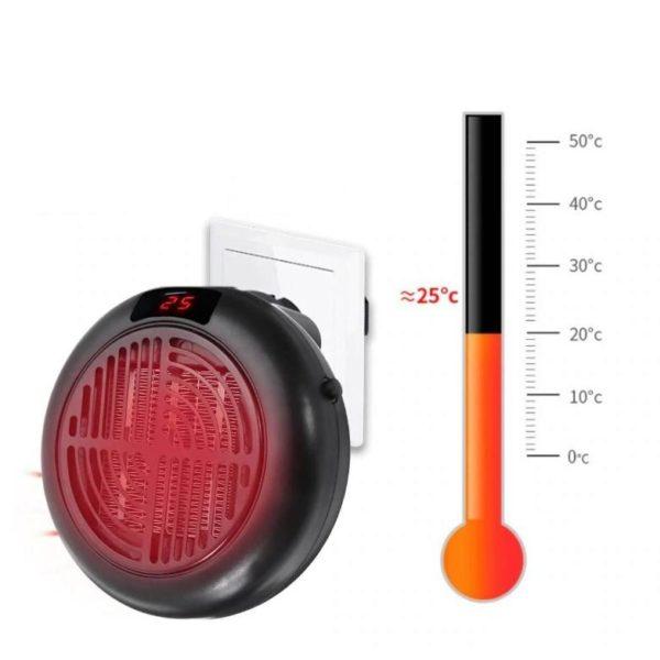 6 432da886 9ecb 4183 80b4 50dab1cbd0d0 Chauffage Électrique Mur Portable : Réduire le Coût de L'électricité en Régulant sa Consommation