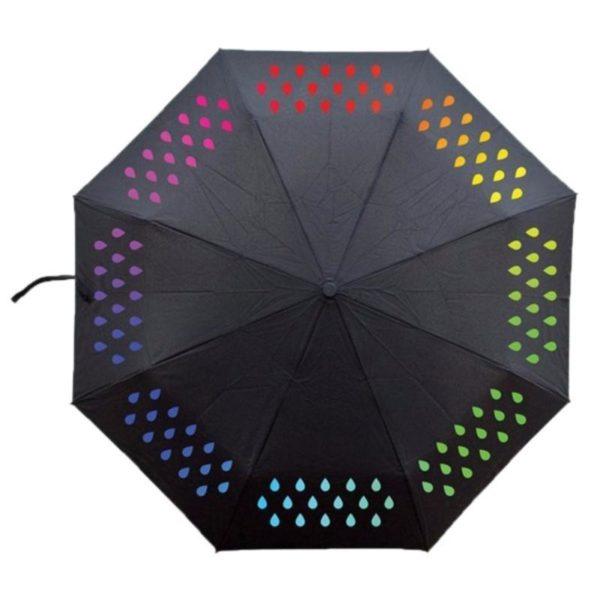 HTB1V4QfnkSWBuNjSszdq6zeSpXaM Parapluie Changeant De Couleur: Ce Sera ChangerDe Couleur Au Contact De La Pluie