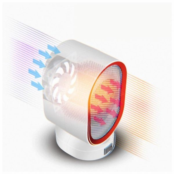 MiniRadiateurElectrique 2 Mini Radiateur Électrique: Profitez D'une Chaleur Plus Agréable Dans N'importe Quelle Pièce
