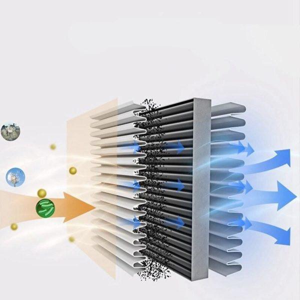 PURIFICATEURD AIR 2 Purificateur D'air: Efficace Pour la Pollution Atmosphérique