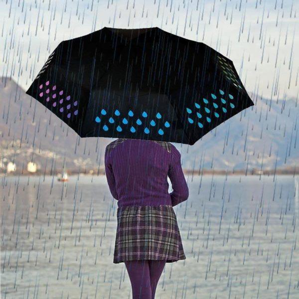 ParapluieChangeantDeCouleur2 Parapluie Changeant De Couleur: Ce Sera ChangerDe Couleur Au Contact De La Pluie