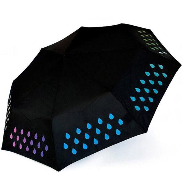 ParapluieChangeantDeCouleur8 Parapluie Changeant De Couleur: Ce Sera ChangerDe Couleur Au Contact De La Pluie