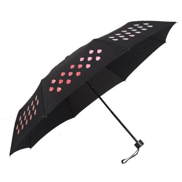 ParapluieChangeantDeCouleurcopy Parapluie Changeant De Couleur: Ce Sera ChangerDe Couleur Au Contact De La Pluie