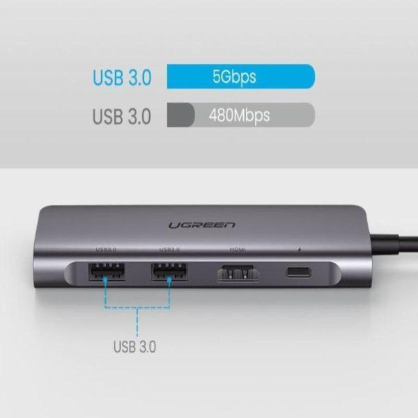 Ugreen USB C HUB Type C to Multi USB 3 0 HUB HDMI Adapter Dock for 21cb3925 626c 4a93 a185 7e3590d998d3 Hub Usb-c Multi-ports: Vous Permet De Gérer Facilement Votre Appareil