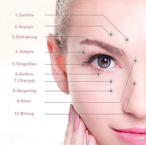 masque eyem points2 480x480 eaeab0af a5f8 4a25 8c8e 9ab4d9d49733 Masseur Oculaire : Stimulation De La Circulation Sanguine, Soulagement De La Nervosité