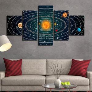 tableau-système-solaire