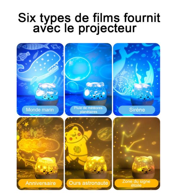 Projecteur-galaxie-panda-type-de-film-jabilune