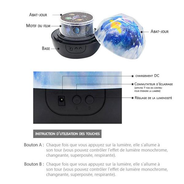 projecteur-led-plafond-rotatif-fiche-d'utilisation-jabilune