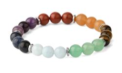 bracelet pierres précieuses naturelles