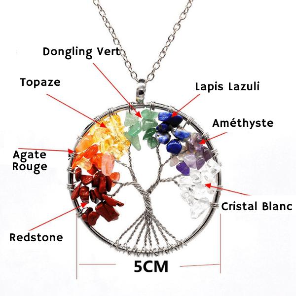 collier pierre chakras